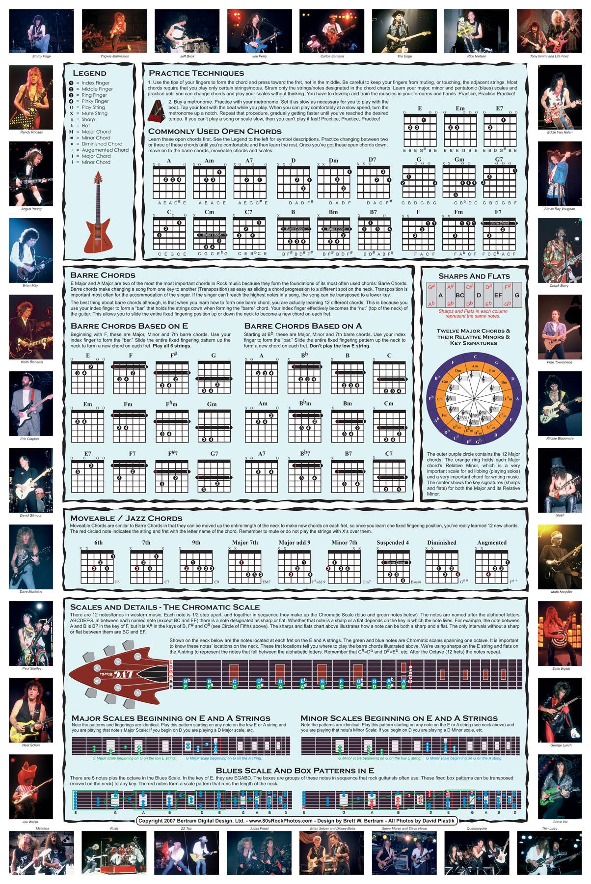Guitar Chord Poster